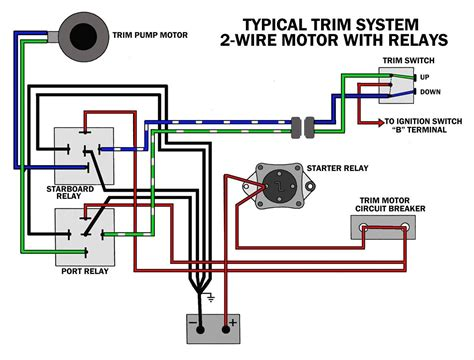 starter relay wiring diagram mercury wiring diagrams