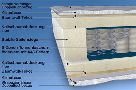taschenfederkern matratze 100x220 matratze malie 100x220cm passend zu bambusbetten