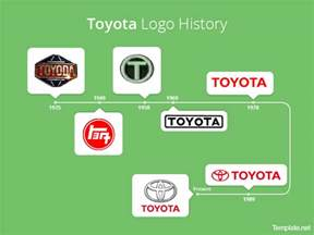 Toyota Meaning Definitive Guide To Creating A Company Logo 200 Company