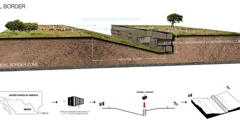 Domo Architecture Design Wall by This Alternative Us Mexico Border Wall Is Made From