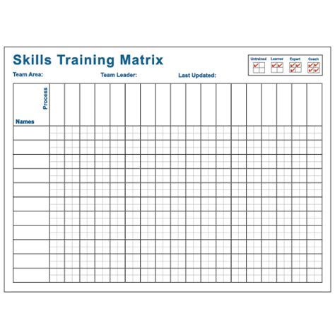 Skills Training Matrix 36x48 Visual Workplace Inc Free Employee Skills Matrix Template Excel