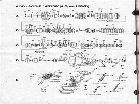 4r100 valve diagram e4od valve check location get free image about