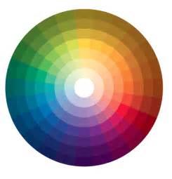 html color wheel color wheel