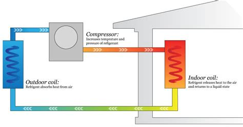 air source heat wiring diagram k