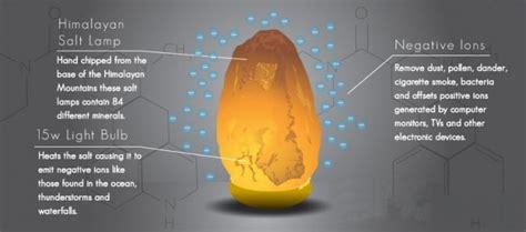 Ionic Salt L Benefits by The Amazing Health Benefits Of Himalayan Salt L