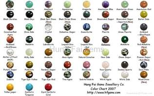 list of gemstones by color gemstone cabochon chart chart china manufacturer