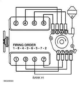 1996 other chevrolet models firing order electrical
