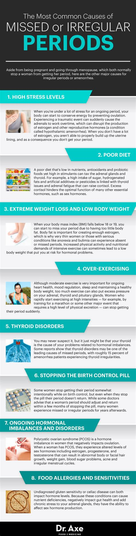 missed menstrual cycles 8 reasons for missed or irregular periods dr axe