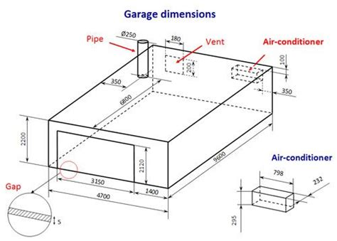 bedroom ventilation systems of the garage ventilation system based on the flow