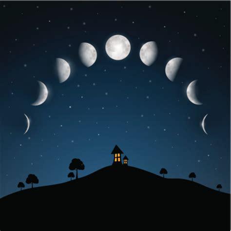 Calendrier ã Clipse Lunaire Phases De La Lune