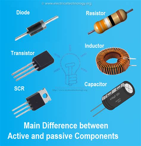 main difference  active  passive components