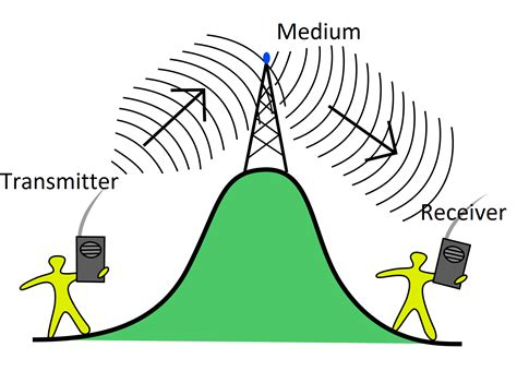 Suitable Meaning by Communication Systems And Techniques Elements In