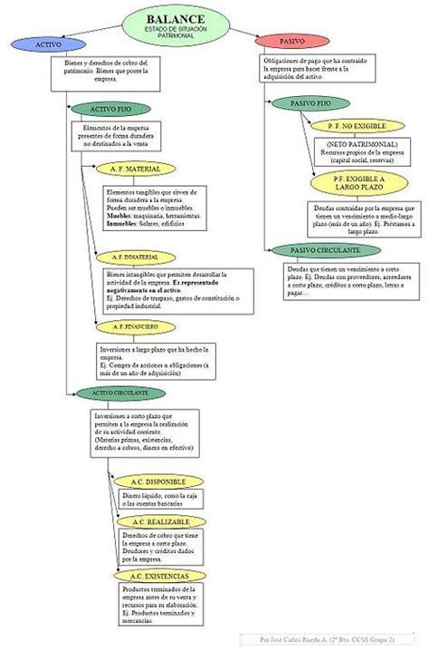 impuesto sobre el valor aadido espaa wikipedia la mejores 60 im 225 genes de contabilidad en pinterest