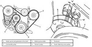2005 Suzuki Forenza Belt Diagram 2005 Suzuki Forenza Timing Marks Diagram 2005 Free