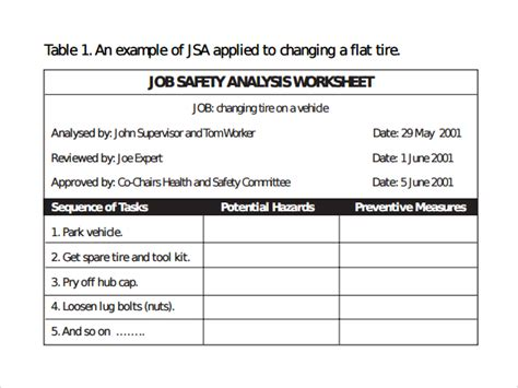 sle job safety analysis template 6 free documents in pdf