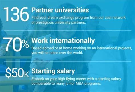 Essec Global Mba Rankings by Essec International Business School In Europe Mba