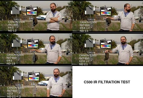 film vs red epic cinematography online red epic vs canon c500