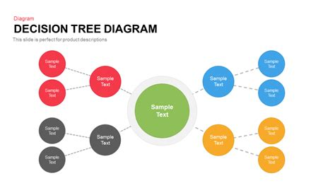 decision tree diagrams decision tree diagram powerpoint and keynote template