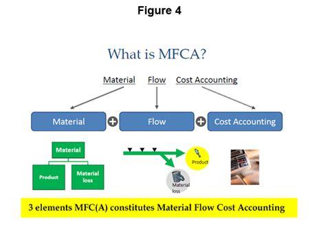 Mba Information Systems Worth It by 神戸大学大学院 経営学研究科専門職大学院へようこそ