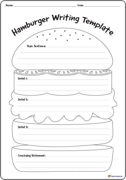 sandwich template for writing hamburger writing template k 3 resources