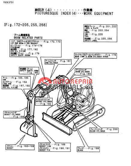 Yanmar Crawler Backhoe B22 Parts Manual Auto Repair