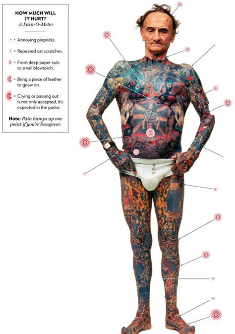 tattoo pain what does it feel like what does it feel like to get a tattoo tattoo pain chart
