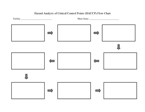 best photos of blank flow charts organizational blank
