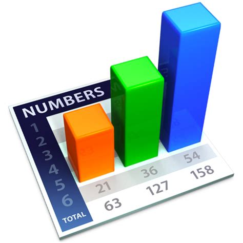 numbers hojas de calculo  ipad iphone ipod touch