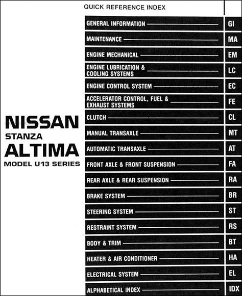 book repair manual 2001 nissan altima security system service manual 1996 nissan altima transflow manual nissan altima 1994 1995 1996 1997