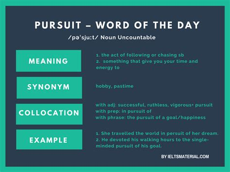 The Pursuit Of Excellence Essay by Pursuit Word Of The Day For Ielts Writing Speaking