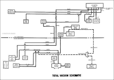 2001 Ford Mustang Vacuum Diagram Online Wiring Diagram
