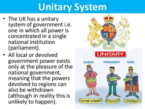 In A Unitary System Of Government Local Offices by Democracy And Sovereignty