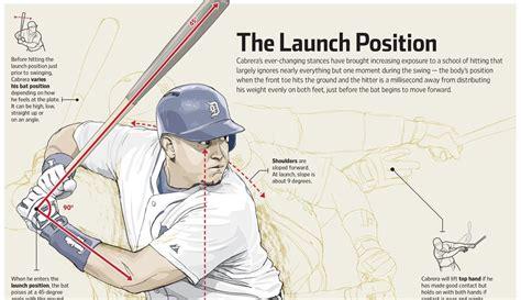 baseball swing analysis blog news vertex sports training