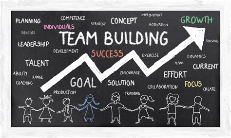 team building team builders team building companies build your company using the athlete within you the