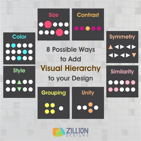 layout hierarchy design 8 possible ways to add visual hierarchy to your design