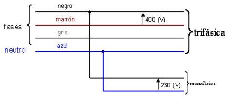 que es un capacitor trifasico 191 que significa trif 225 sica bif 225 sica y monof 225 sica ingenier 237 a el 233 ctrica todoexpertos