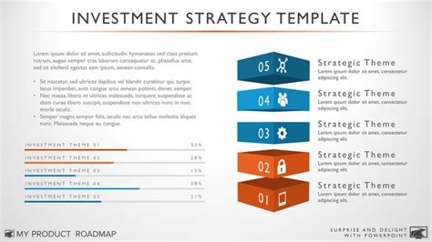 layout strategy of 8 best images about investment strategy on pinterest