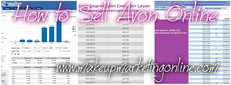 How To Make Money Selling Avon Online - how to sell avon online