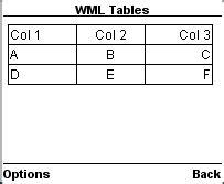 wap tutorial point pdf wml formatting