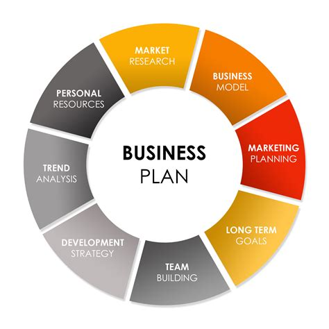 Why A Business Plan Marketing Dentistry Accounting Firm Marketing Plan Template