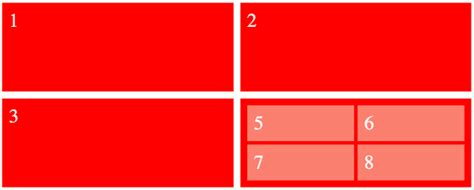 Css Grid Css Grid Template