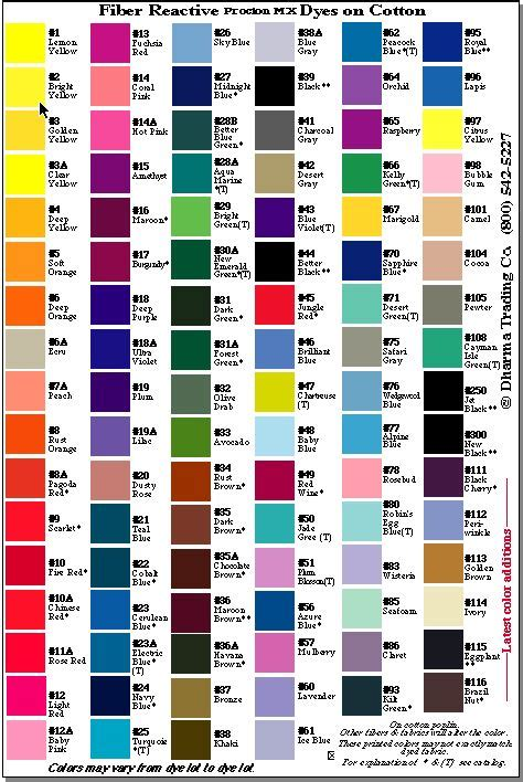 colors of procion dye mx to do colour chart colors and wheels