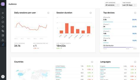 mobile center mobile center xamarin のサポート 詳細なアプリ分析 その他の情報 visual