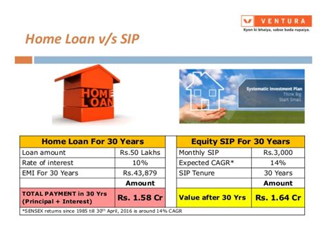 emi housing loan 28 images loan eligibility calculator