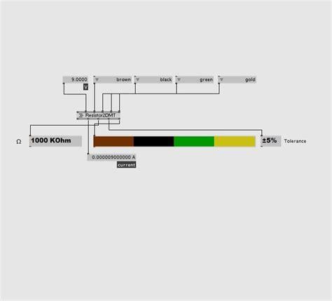 4 band resistor calculator resistor color code calculator 4 band