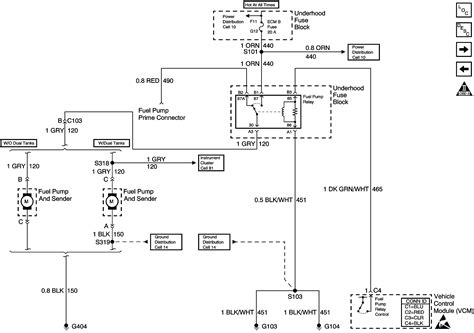 1996 chevy k1500 ignition switch wiring diagram wiring