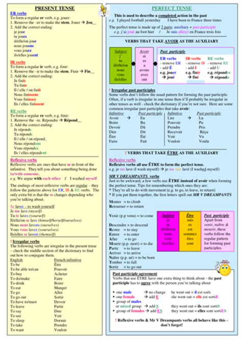 Literacy Mats Ks3 by Updated Ks3 Ks4 Independent Learning Guide By