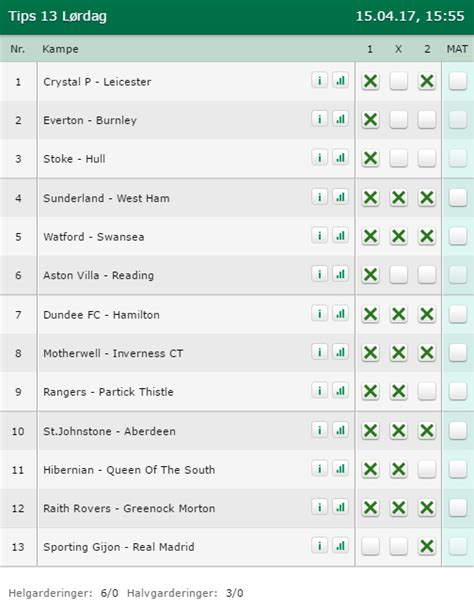 13 Tips On How To Glam Up 15 Minutes by P 229 Skens Tips 13 Forslag Odds Betting