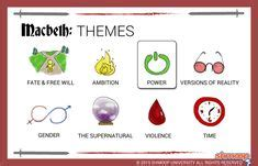 hamlet themes yahoo the great chain of being yahoo search results yahoo