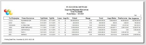 format kartu absensi contoh laporan payroll payroll software absensi